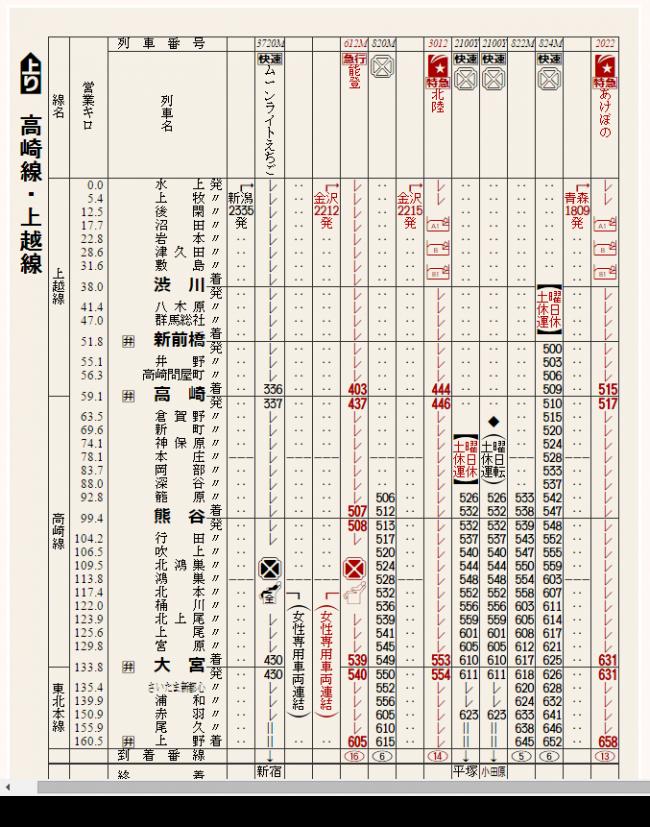 時刻表っぽいフォント — DiaPro