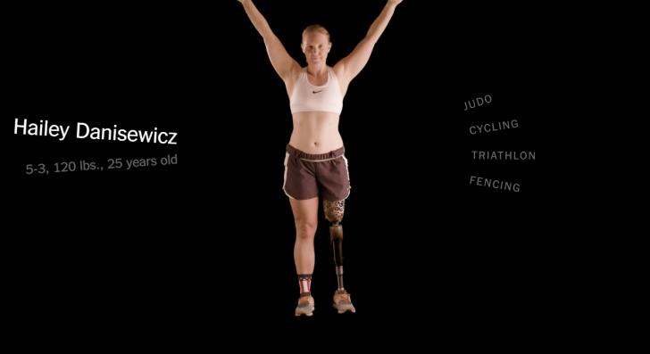 オリンピック・パラリンピック選手のボディーを見て何のスポーツか当てるクイズ4